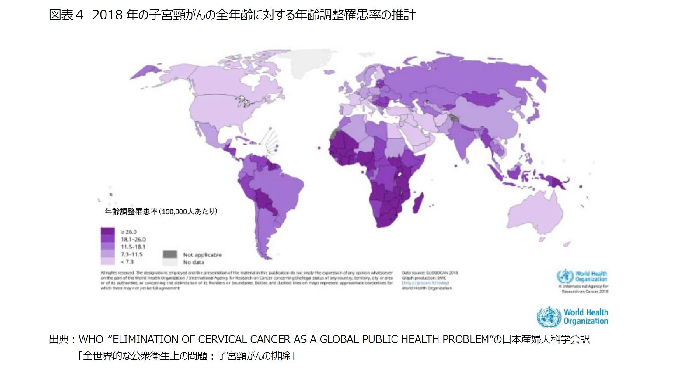 接種 ヒトパピローマ ウイルス 予防